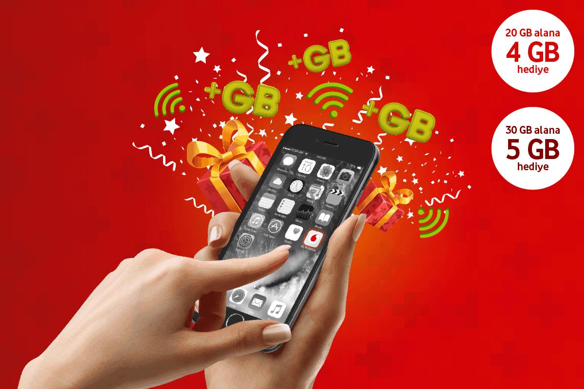 My Vodafone İnternet Paketleri
