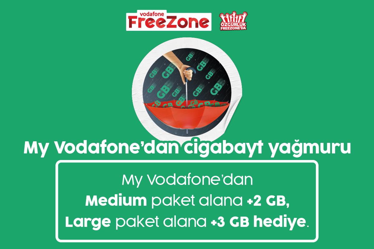 My Vodafone Hediye Dağıtıyor!
